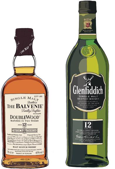 GlenBalvennie