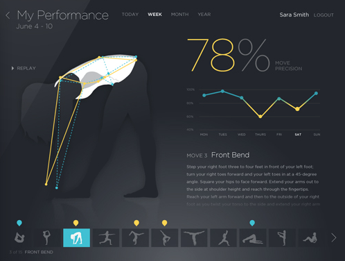 Assess Your Performance, Track it Over Time, Set Goals The Move garment data is sent to a mobile app that allows you to view it in detail. From there, you can track your performance over time, see where you're improving and see what areas that need adjustment. You can set goals on the types of movements you want to improve and even customize the moves to your needs.