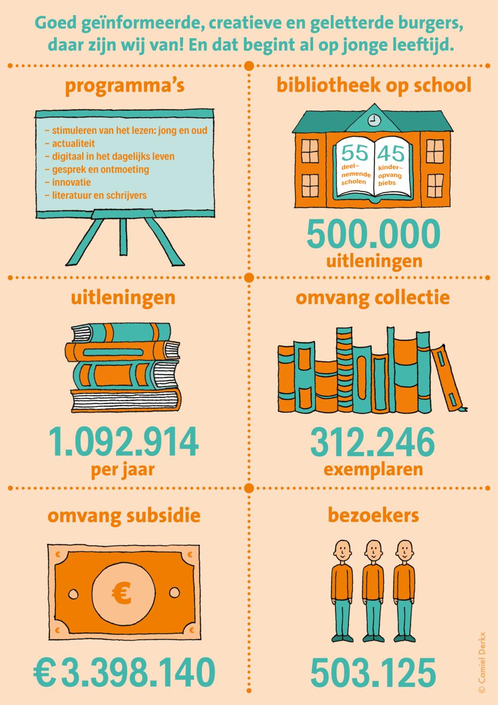 bibliotheek-1-achterkant-denbosch-social.png
