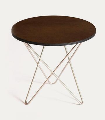 MINI O TABLE 1.png