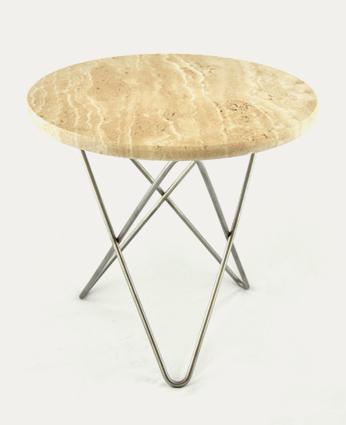 MINI O TABLE 3.png