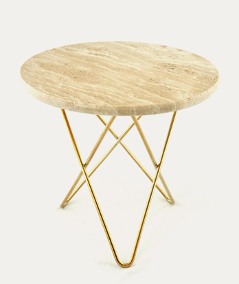 MINI O TABLE 4.png