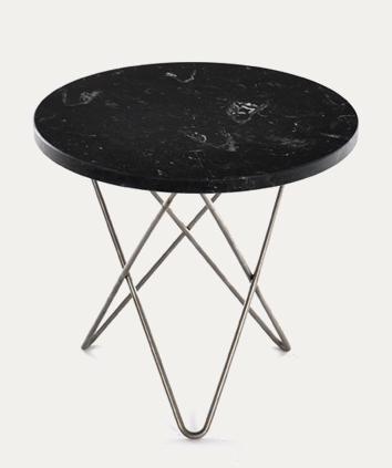 MINI O TABLE 6.png