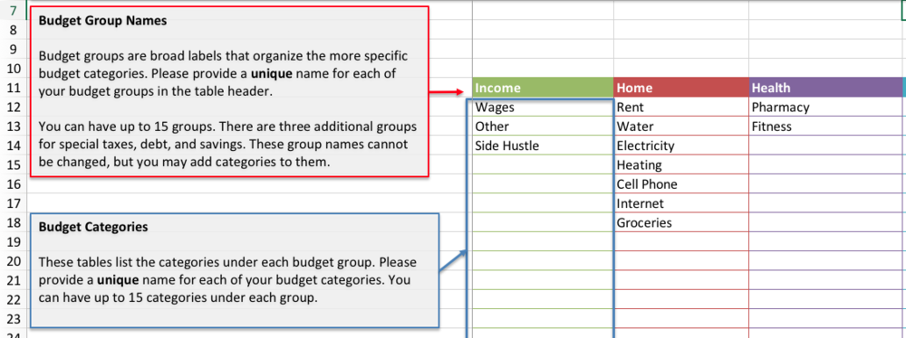 Groups and Categories.png