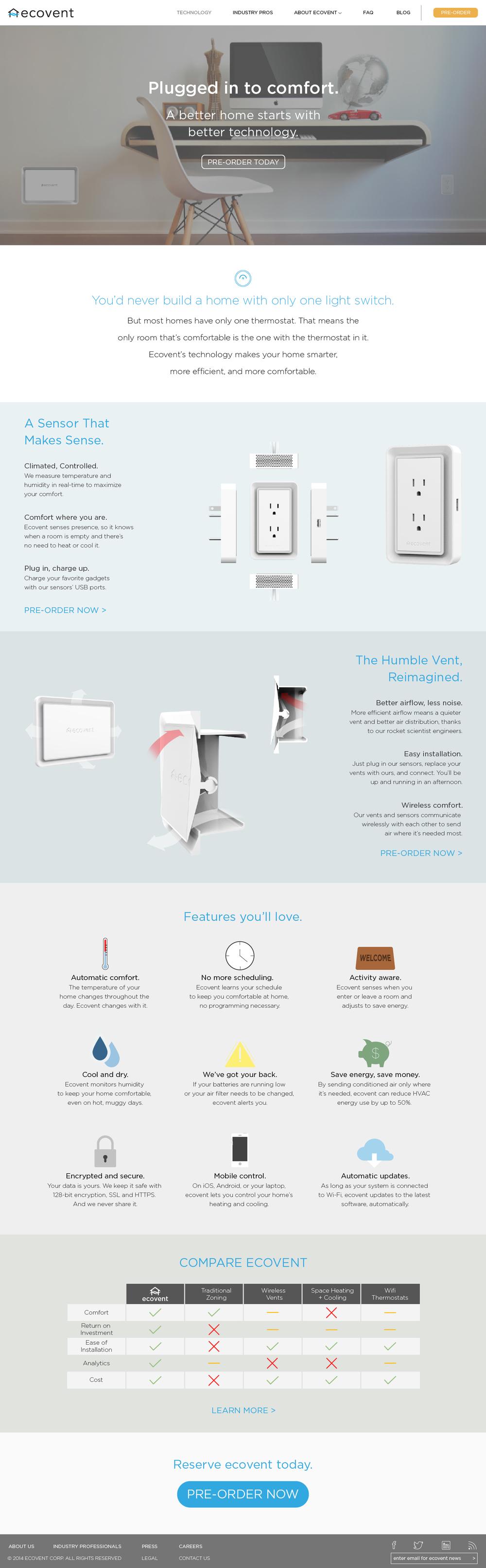 Technology Page