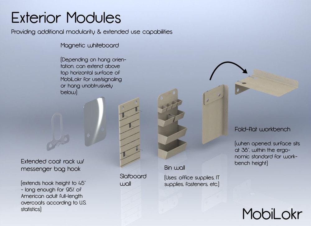 MobiLokr-Exterior-Modules-FINAL.jpg
