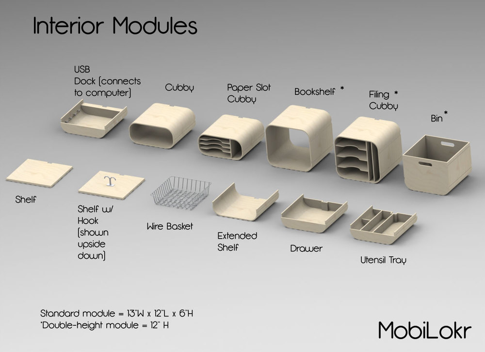 MobiLokr-Interior-Modules-FINAL.jpg