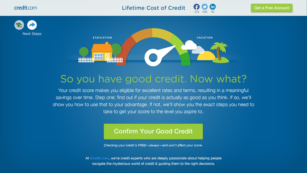 CREDIT.COM: Interactive Calculator
