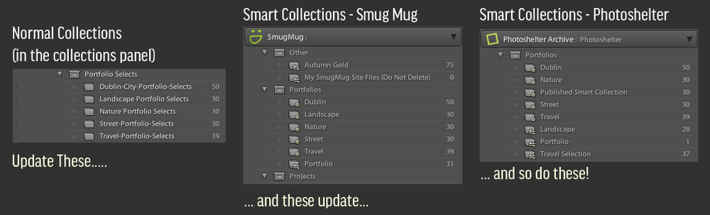 Smart-Projects