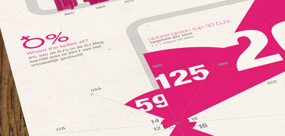 Infographic - Bax-shop.nl