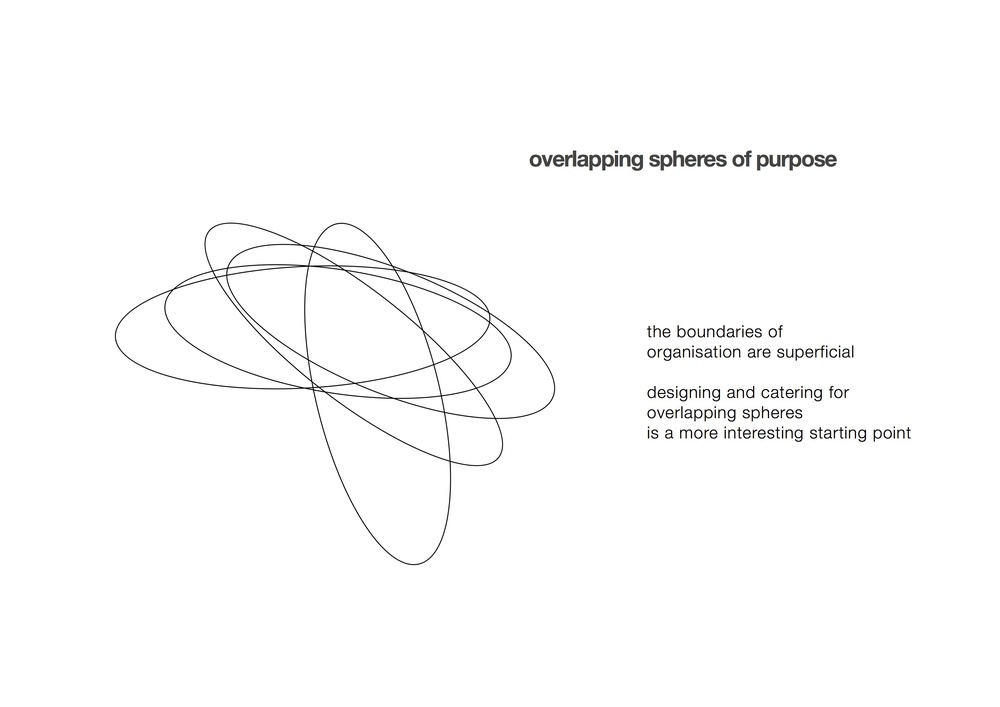 purposeful social space 20130917.jpg