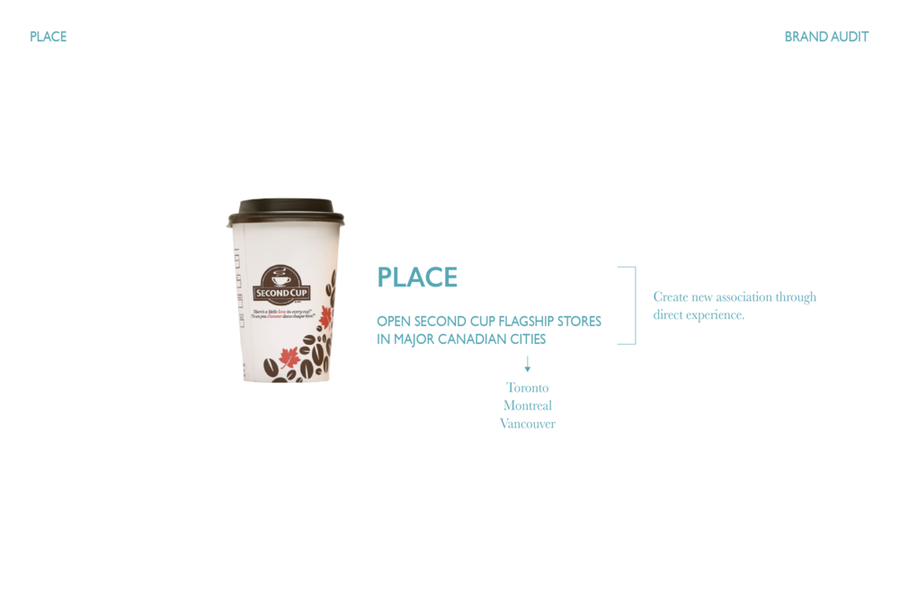 SecondCup-07.png