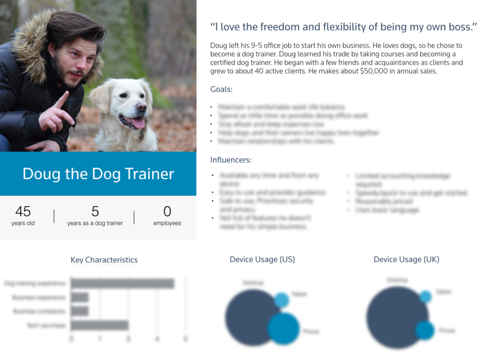 Doug the Dog Trainer - Persona_ Blurred Info.png