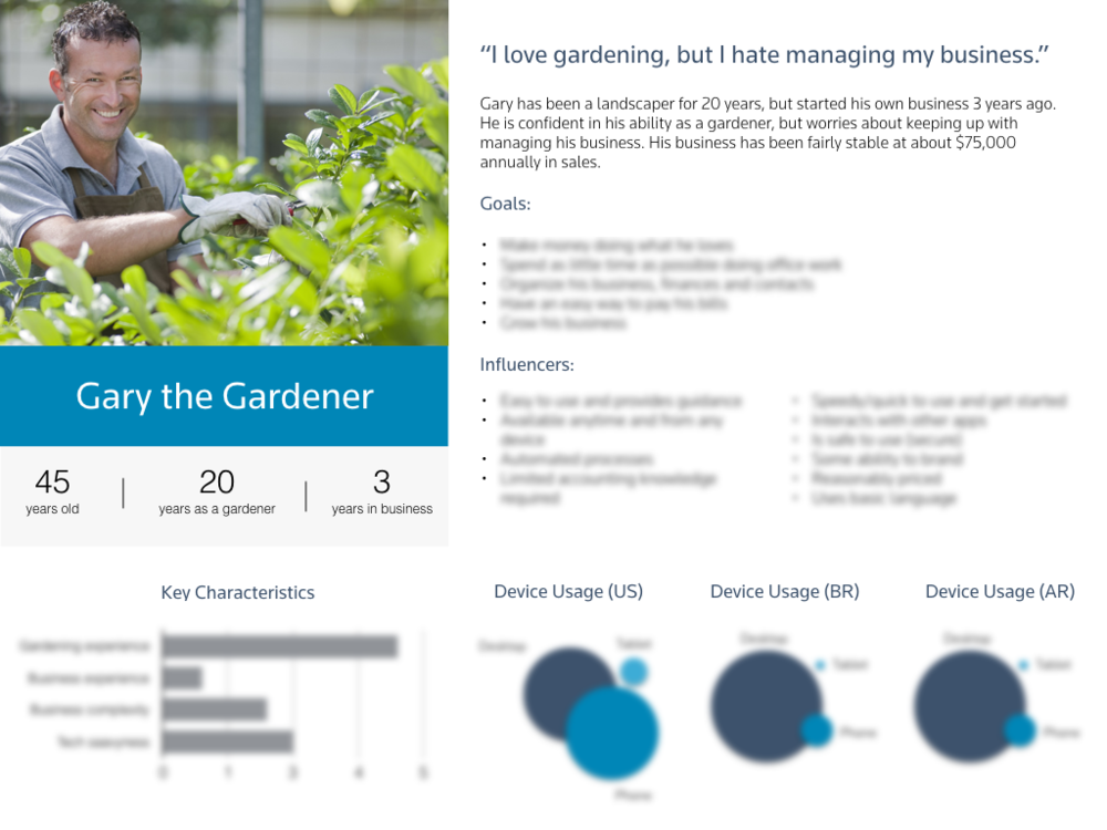 Gary the Gardener_Blurred Info.png