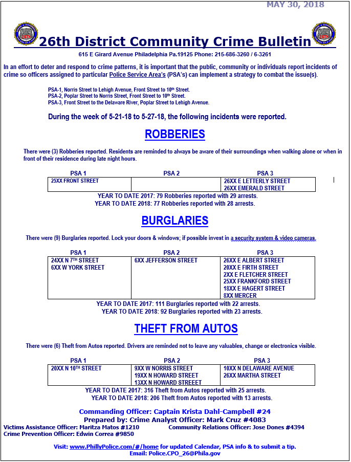 26th District Community Crime Bulletin 5-21-18 TO 5-27-18.PNG