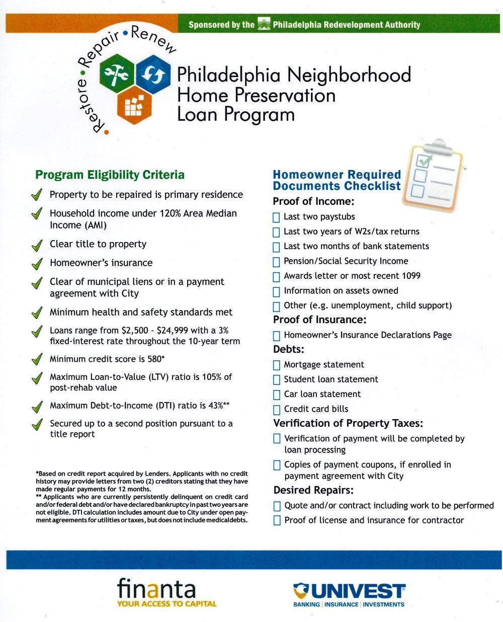 Loan Program.jpg