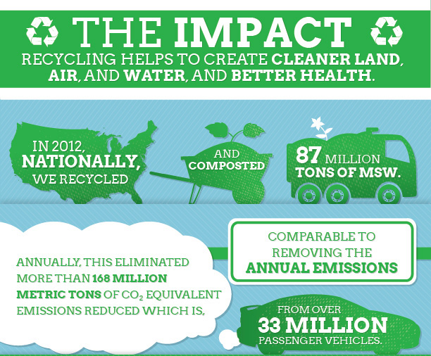 Want to know more? Check out the entire 2012 report by clicking on the image here.