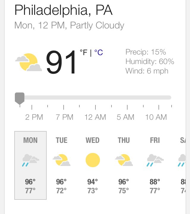 The weeks weather via Google.com