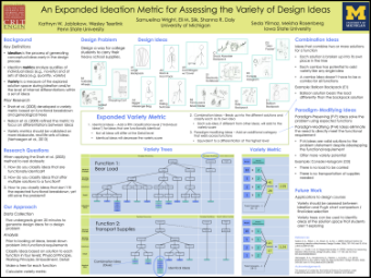 An Expanded Ideation Metric for Assessing the Variety of Design Ideas (2014)   Wright, S., Silk, E. M., Daly, S. R., Jablokow, K. W., Yilmaz, S., Rosenberg, M., & Teerlink, W. (2014, March).    An expanded ideation metric for assessing the variety of design ideas  .  Poster presented at the University of Michigan's Center for Research on Learning and Teaching in Engineering's 8th Annual Research and Scholarship in Engineering Education Poster Fair, Ann Arbor, MI, USA.