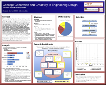 Concept Generation and Creativity in Engineering Design (UROP 2014)   Cerk, C., & Hayes, A. (2014, April).  Concept generation and creativity in engineering design.    Poster presented at the University of Michigan Undergraduate Research Opportunity Program (UROP) Spring Research Symposium, Ann Arbor, MI, USA.