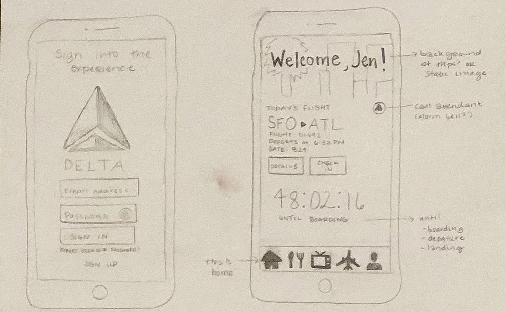 Some of our initial design studio sketches.