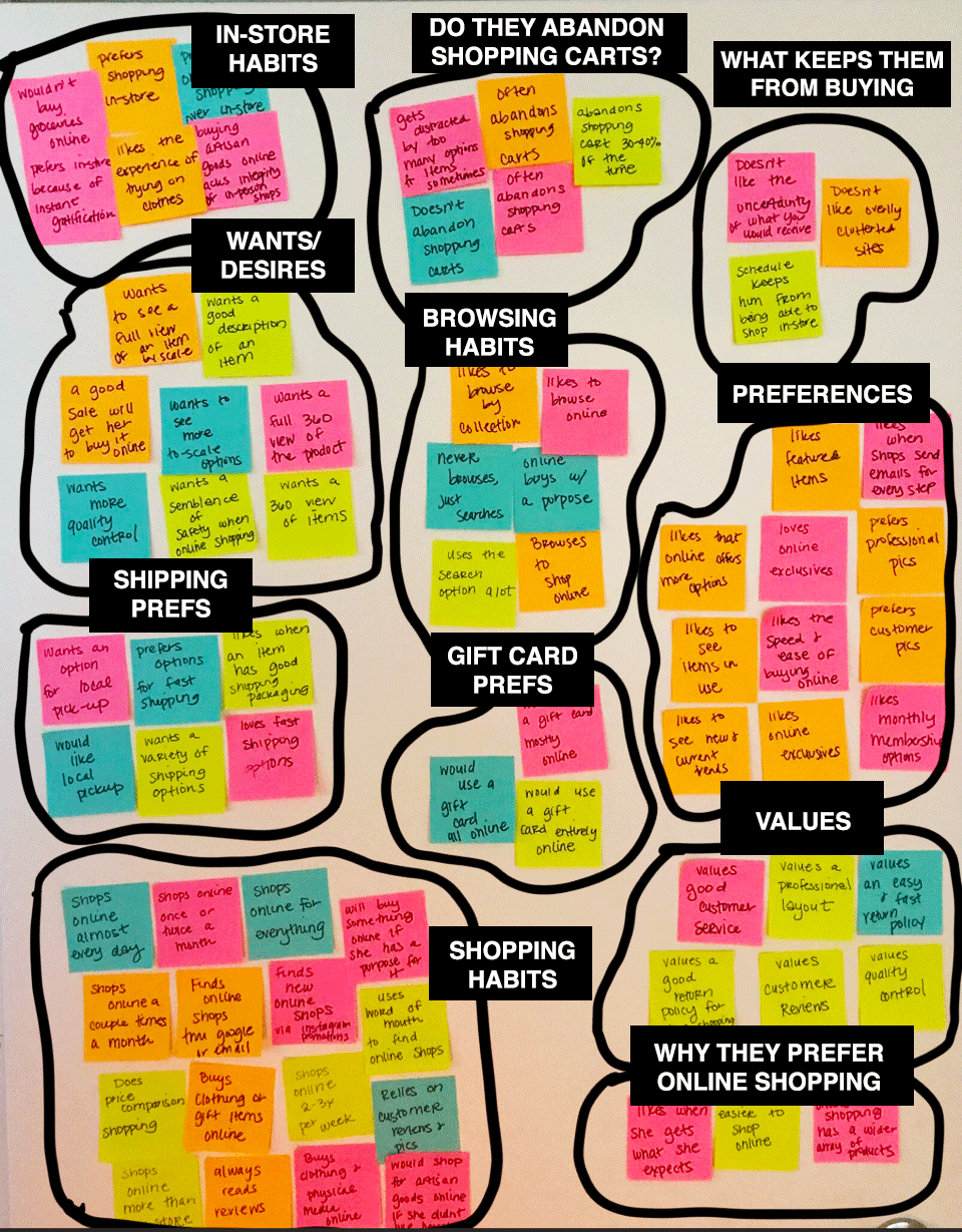 Affinity mapping my user interviews takeaways.