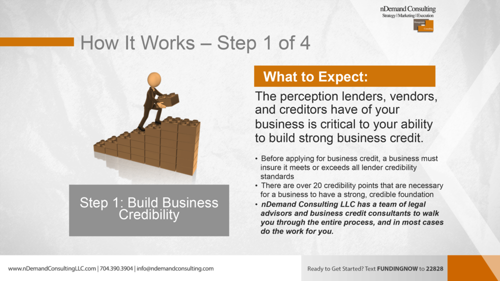 nDemand-Consulting-LLC_Business-Credit-&-Corporate-Funding_v1-9.png