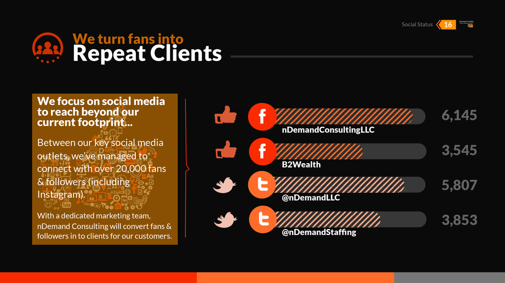 nDemand-Consulting_Rules-of-Engagement-17.jpg