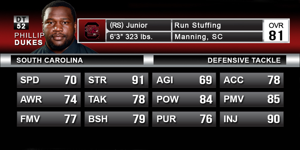 This is where USC's depth at DT starts getting ridiculous. Dukes is no slouch, so it's a good things the CPU will sub him in through your many beatdowns this season.