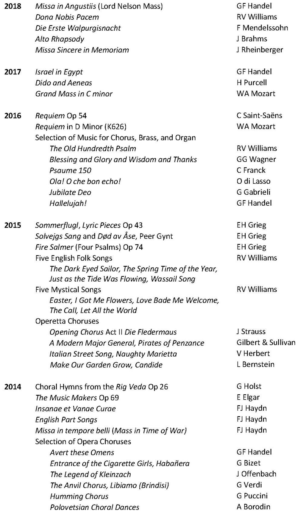 SFCC Past Musical Offerings-Dec2018 update to p1.jpg