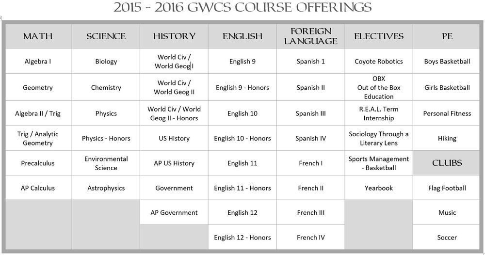 For course descriptions refer to our faculty pages.