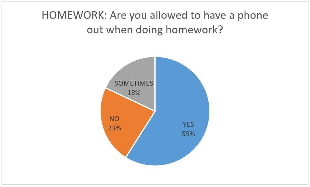 2 homework.JPG