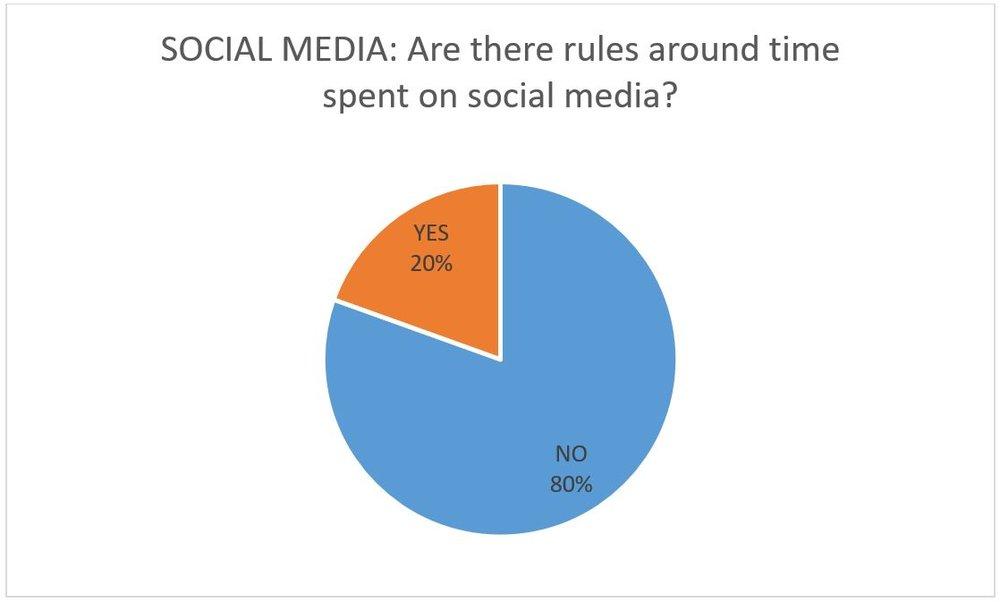 5 social media.JPG