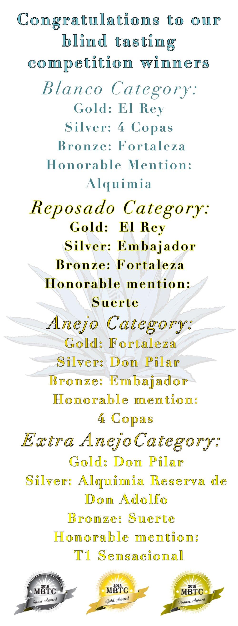MBTC Agave Award Winners.jpg