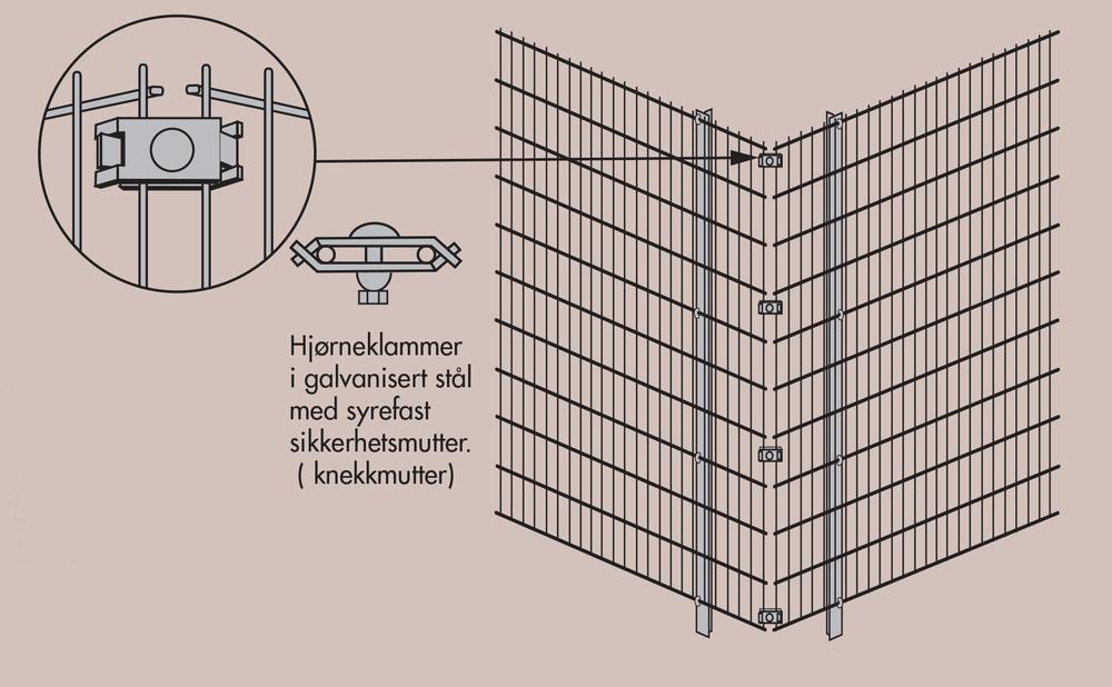 Hjorneklemmer- Sikkerhetsgjerdet - Nylofor.jpg