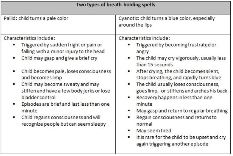 Breath Holding Spell.jpg