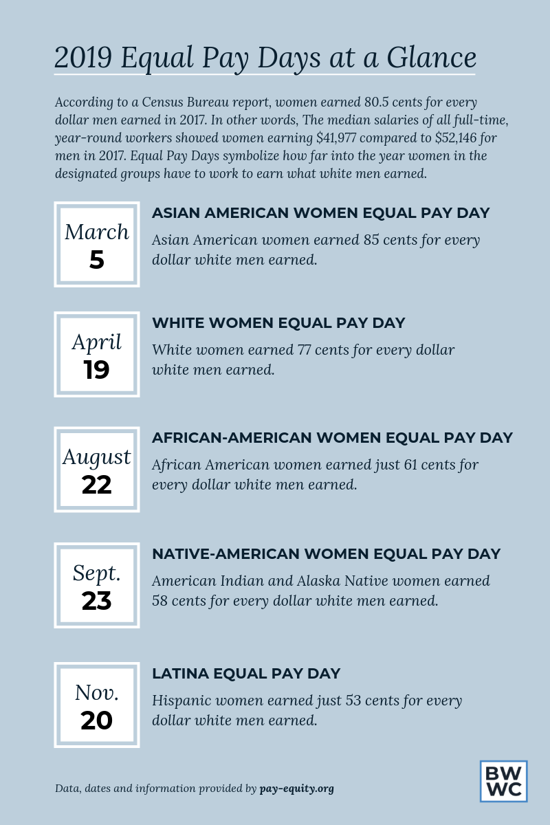 2019 Equal Pay Day Blog Graphic.png