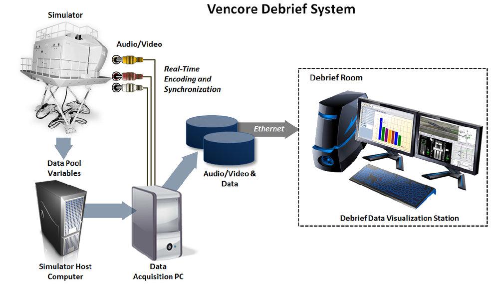 VencoreDebriefSystem_Graphic-01.jpg