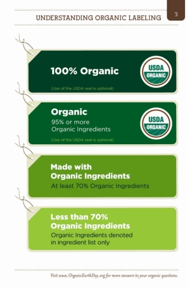 Organic Labeling Page 3.png