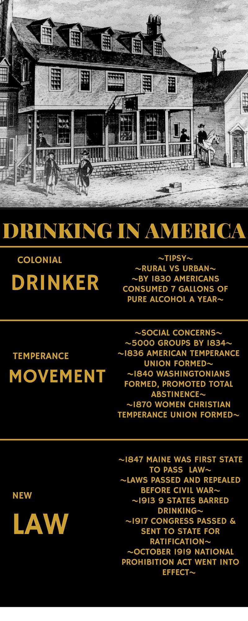 Drinking by Julian Chambliss