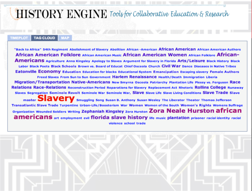 Word cloud generated by HIstory Engine episodes from my courses.