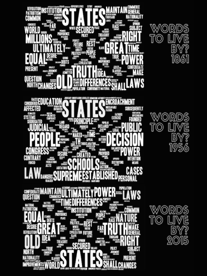 Word Clouds as Art: 'Words to Live By?' demonstrates, perhaps crudely, the importance of southern memory weighed against historical fact. The Cornerstone Speech (1861), Southern Manifesto (1956), and the emails asking for me to be fired for my participation in 13 Flags Event (2015) shared many of the same words. Of course, this is a direct legacy of a past misremembered and symbols that support that false memory.
