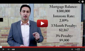 Do You Know What The Risk Of Collateral Mortgages Is?