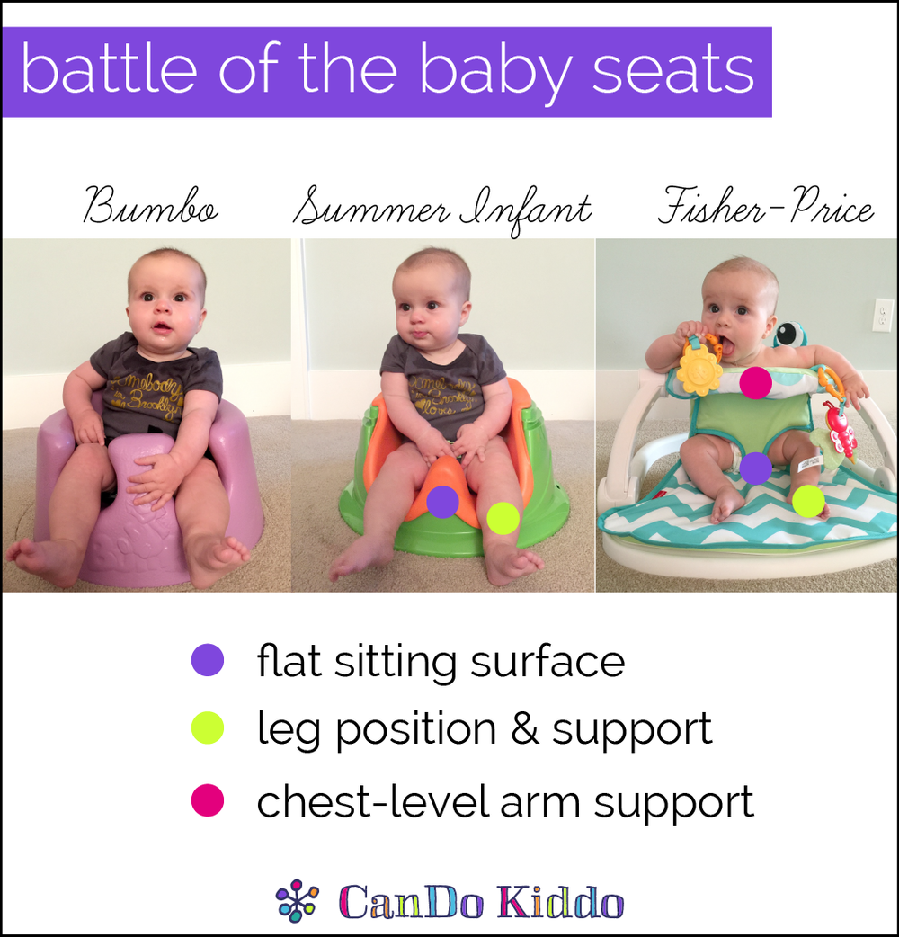 battle of baby seats. CanDoKiddo.com