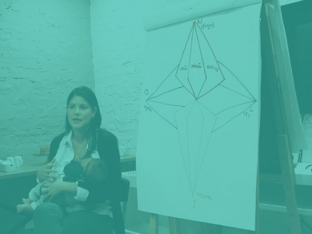 WorkshopBússola Interna - Conhecer os 12 principais aspectos que compõem um trabalho com significado e um estilo de vida com propósito. Veja a data dos próximos workshops e se inscreva.