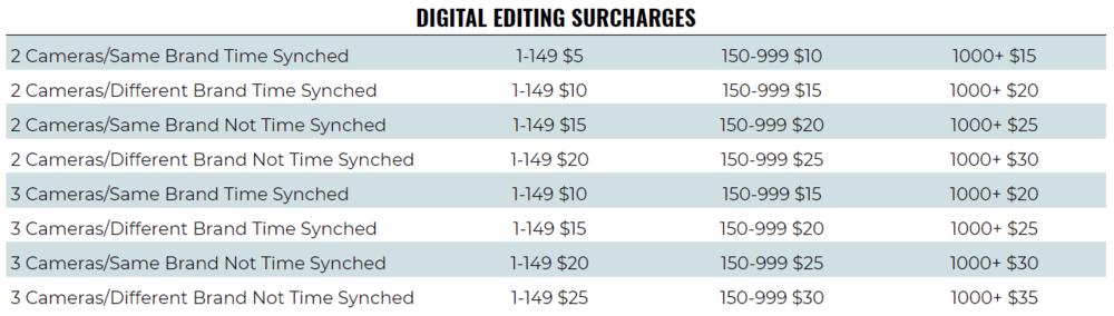 Digital Editing Prices.2.png