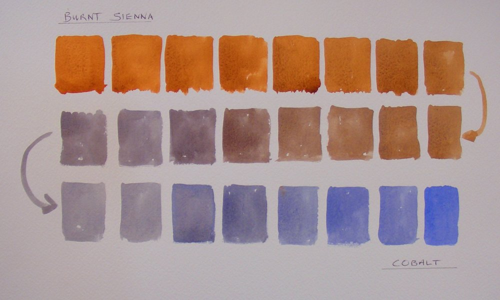 Set 1 - Burnt Sienna to Cobalt.JPG