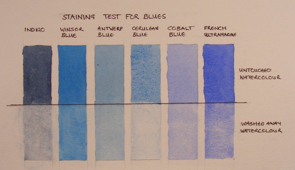 Staining Test for Blues.JPG