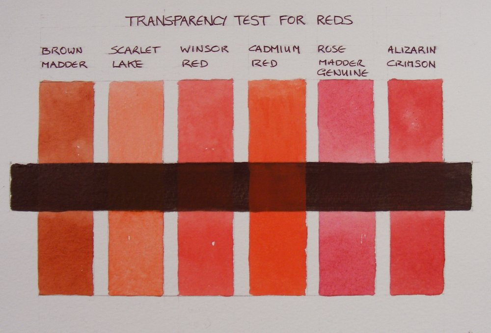 Transparency Test for Reds.JPG