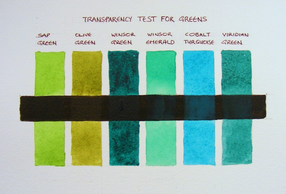 Transparency Test for Greens.JPG